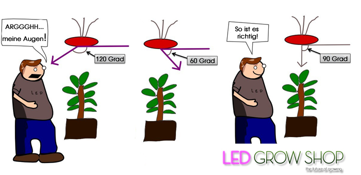 45x3w led grow ufo 85 watt 8 band pflanzen lampe. Black Bedroom Furniture Sets. Home Design Ideas
